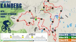 MTB Map & Profile 2019