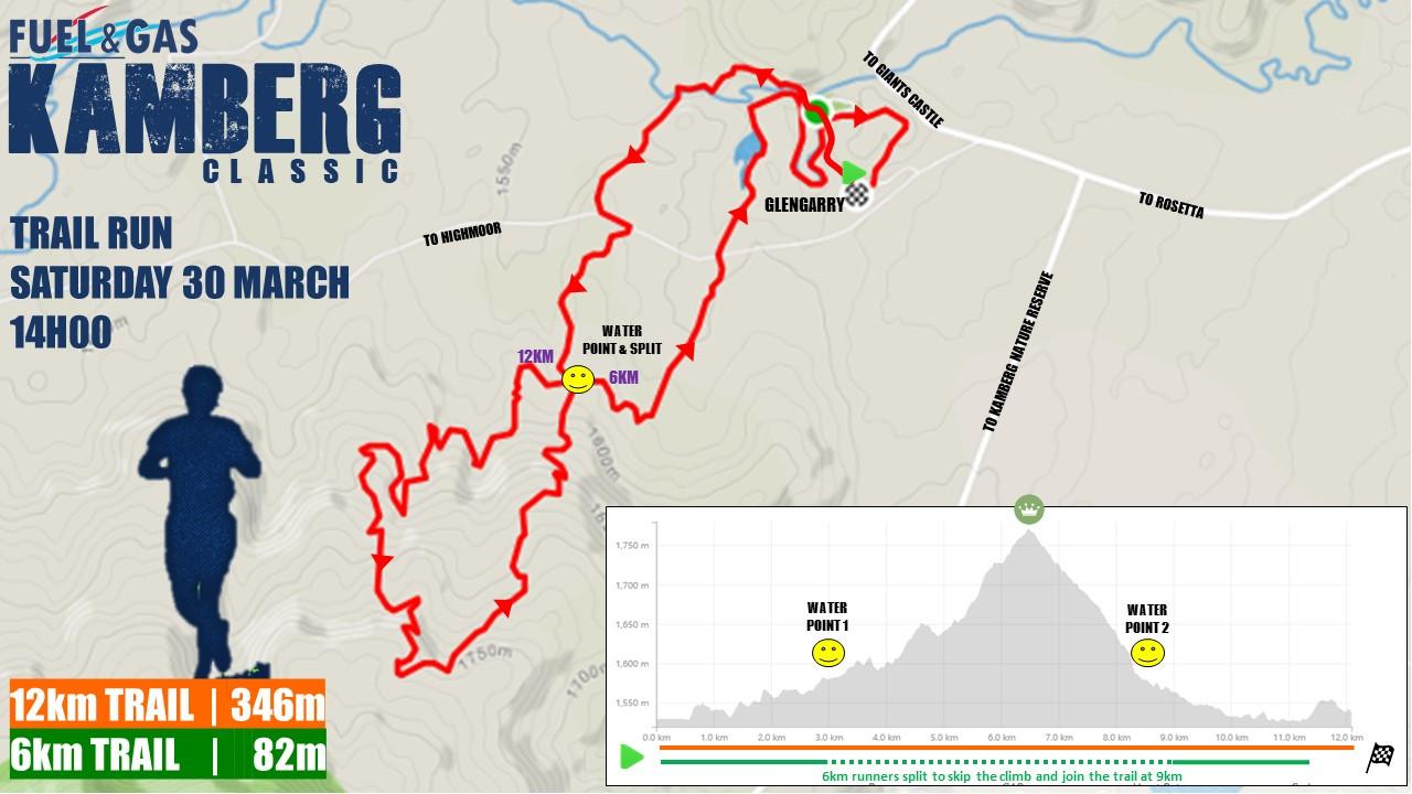 Kamberg Classic MTB & Trail - GlengarryGlengarry